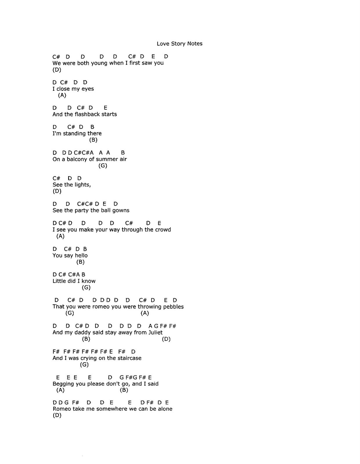 Taylor swift guitar chords images guitar chords examples page 1 fatherlandz images hexwebz Choice Image